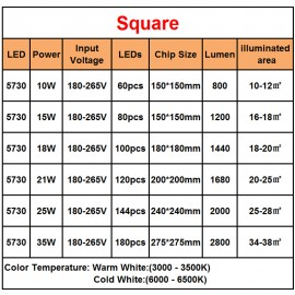 180-265V LED Panel Lamp 5730 10W 15W 18W 21W 25W 35W 45W Square/ Round Magnetic LED Ceiling Panel Light Plate Aluminium Board